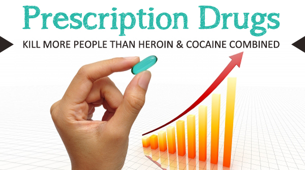 Precscription Drugs